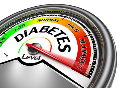 5 Early Warning Sign of Diabetes (Diabetes Awareness Month)